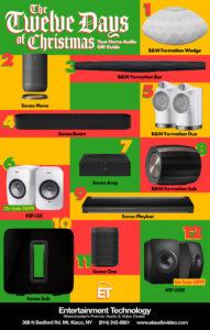 EntertainmentTech-Newspaper-HolidayKEFBW-2-1500